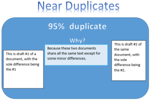 near duplicate analytics